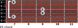 E5 for guitar on frets x, 7, 9, 9, x, 7
