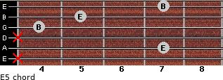 E5 for guitar on frets x, 7, x, 4, 5, 7