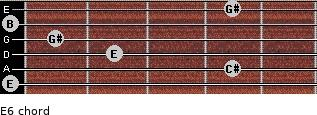 E6 for guitar on frets 0, 4, 2, 1, 0, 4
