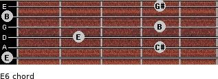 E6 for guitar on frets 0, 4, 2, 4, 0, 4