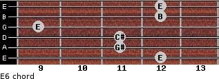 E6 for guitar on frets 12, 11, 11, 9, 12, 12