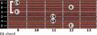 E6 for guitar on frets 12, 11, 11, 9, 12, 9
