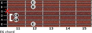 E6 for guitar on frets 12, 11, 11, x, 12, 12