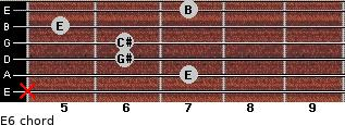 E6 for guitar on frets x, 7, 6, 6, 5, 7