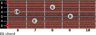 E-6 for guitar on frets x, 7, 9, 6, 8, x