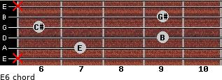 E6 for guitar on frets x, 7, 9, 6, 9, x