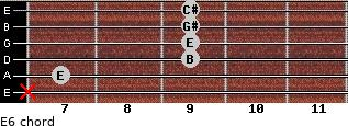 E6 for guitar on frets x, 7, 9, 9, 9, 9