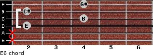 E6 for guitar on frets x, x, 2, 4, 2, 4