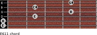 E6/11 for guitar on frets 0, 0, 2, 4, 2, 4