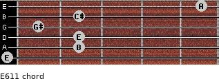 E6/11 for guitar on frets 0, 2, 2, 1, 2, 5