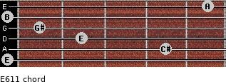 E6/11 for guitar on frets 0, 4, 2, 1, 0, 5
