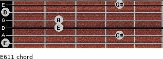 E6/11 for guitar on frets 0, 4, 2, 2, 0, 4