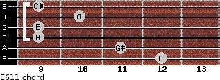 E6/11 for guitar on frets 12, 11, 9, 9, 10, 9