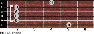 E6/11/A for guitar on frets 5, 2, 2, 2, 2, 4