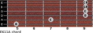 E6/11/A for guitar on frets 5, 7, 9, 9, 9, 9