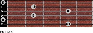 E6/11/Ab for guitar on frets 4, 0, 2, 4, 2, 0