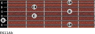 E6/11/Ab for guitar on frets 4, 0, 2, 4, 2, 4