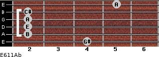 E6/11/Ab for guitar on frets 4, 2, 2, 2, 2, 5