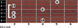 E6/11/Ab for guitar on frets 4, 2, 2, 4, 2, 5