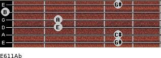 E6/11/Ab for guitar on frets 4, 4, 2, 2, 0, 4