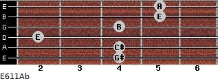 E6/11/Ab for guitar on frets 4, 4, 2, 4, 5, 5