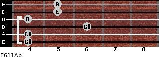 E6/11/Ab for guitar on frets 4, 4, 6, 4, 5, 5