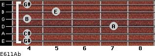 E6/11/Ab for guitar on frets 4, 4, 7, 4, 5, 4