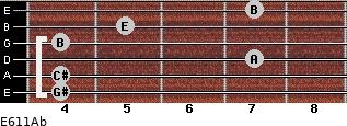 E6/11/Ab for guitar on frets 4, 4, 7, 4, 5, 7
