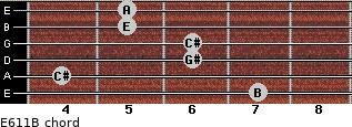 E6/11/B for guitar on frets 7, 4, 6, 6, 5, 5