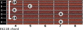 E6/11/B for guitar on frets 7, 4, 7, 4, 5, 4