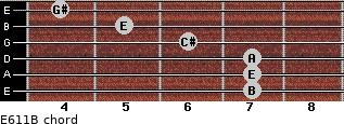 E6/11/B for guitar on frets 7, 7, 7, 6, 5, 4