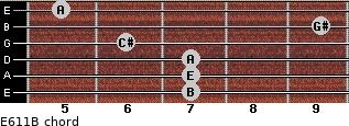 E6/11/B for guitar on frets 7, 7, 7, 6, 9, 5