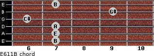 E6/11/B for guitar on frets 7, 7, 7, 6, 9, 7