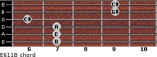 E6/11/B for guitar on frets 7, 7, 7, 6, 9, 9