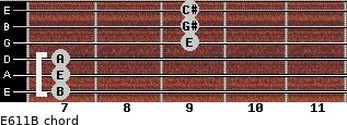 E6/11/B for guitar on frets 7, 7, 7, 9, 9, 9