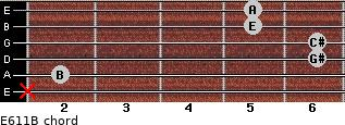 E6/11/B for guitar on frets x, 2, 6, 6, 5, 5