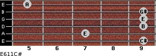 E6/11/C# for guitar on frets 9, 7, 9, 9, 9, 5