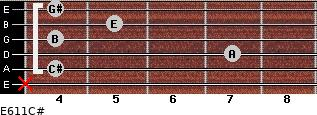E6/11/C# for guitar on frets x, 4, 7, 4, 5, 4