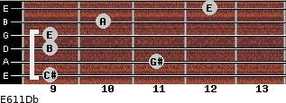 E6/11/Db for guitar on frets 9, 11, 9, 9, 10, 12