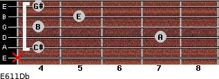 E6/11/Db for guitar on frets x, 4, 7, 4, 5, 4