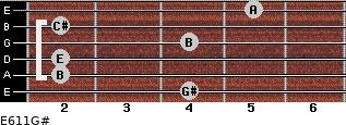 E6/11/G# for guitar on frets 4, 2, 2, 4, 2, 5