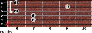 E6/11b5 for guitar on frets x, 7, 7, 6, 9, 6