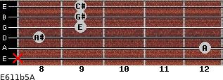 E6/11b5/A for guitar on frets x, 12, 8, 9, 9, 9