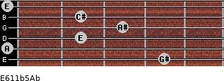 E6/11b5/Ab for guitar on frets 4, 0, 2, 3, 2, 0