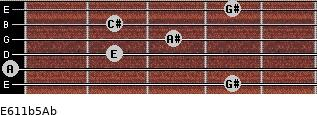 E6/11b5/Ab for guitar on frets 4, 0, 2, 3, 2, 4