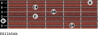 E6/11b5/Ab for guitar on frets 4, 0, 2, 3, 2, 5
