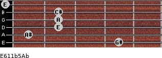 E6/11b5/Ab for guitar on frets 4, 1, 2, 2, 2, 0