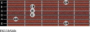 E6/11b5/Ab for guitar on frets 4, 1, 2, 2, 2, 4