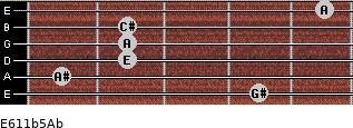 E6/11b5/Ab for guitar on frets 4, 1, 2, 2, 2, 5
