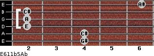 E6/11b5/Ab for guitar on frets 4, 4, 2, 2, 2, 6